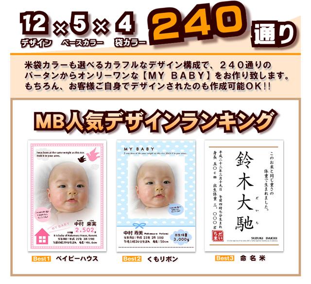 内祝い米・出産内祝い米・赤ちゃん体重米・魚沼